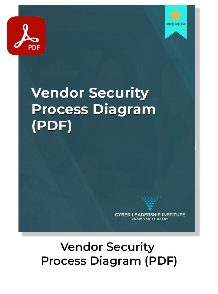 Cyber Security vendor security process diagram