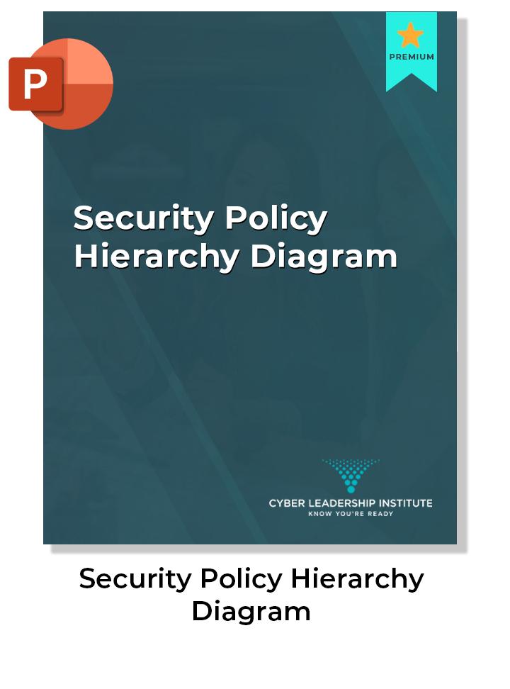 Cyber Security - Security policy hierarchy diagram